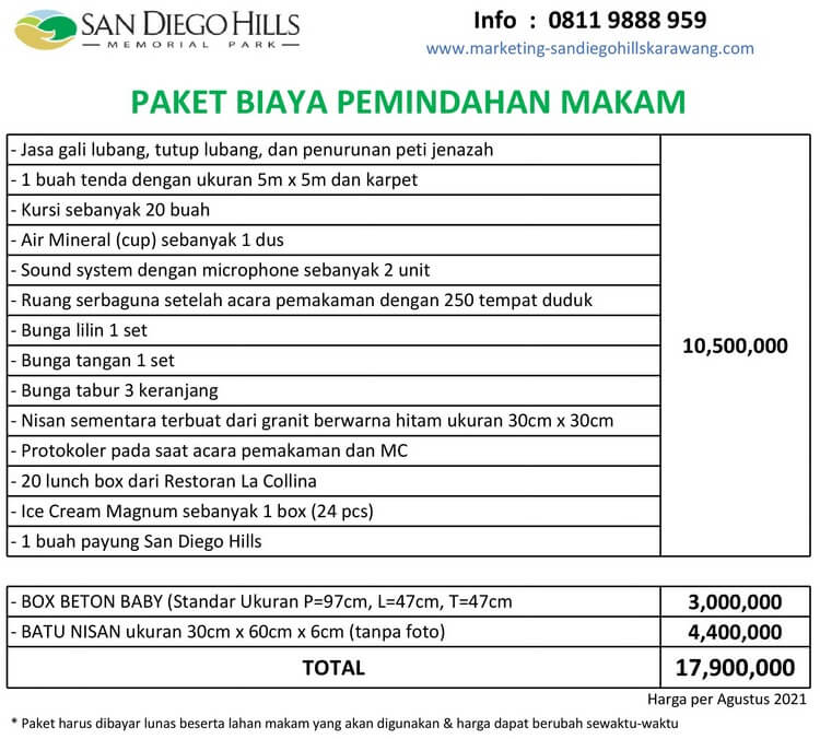 Biaya Pemindahan Makam San Diego hills
